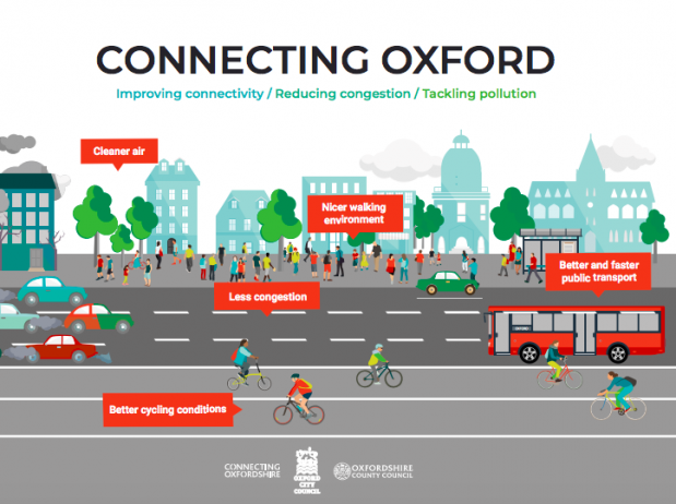 Connecting Oxford consultation